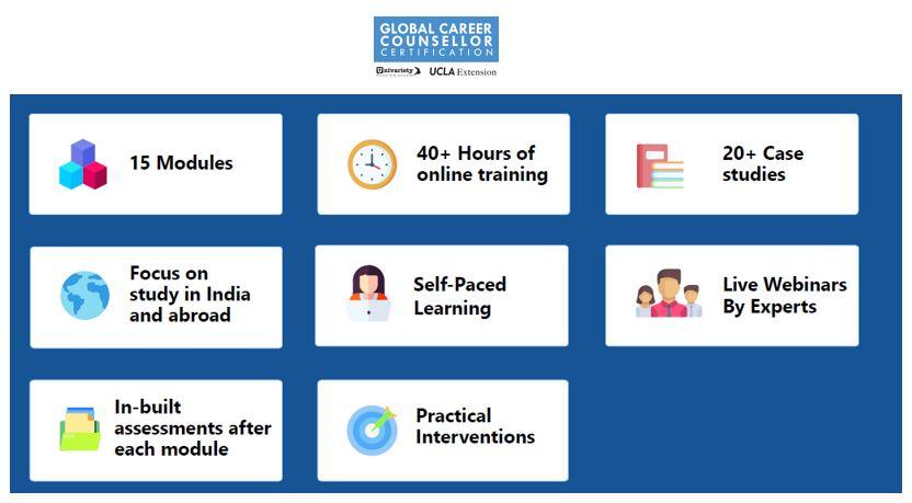 Teacher Training Course Global Career Counsellor
