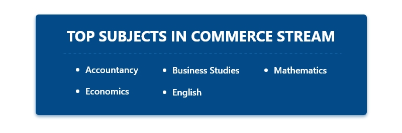 Commerce Stream