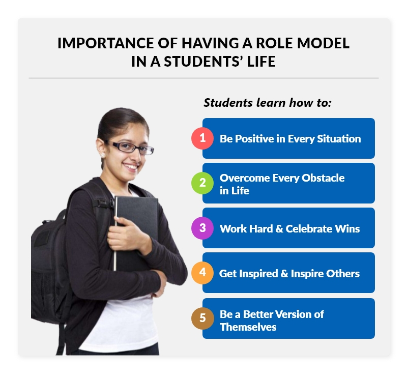 Importance of Having A Role ModelIn A Students' Life