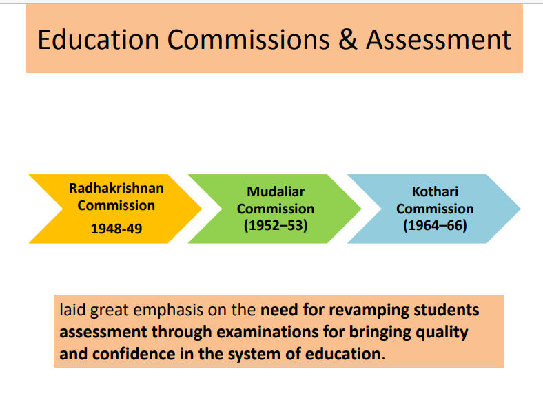 Education Assessment Reforms