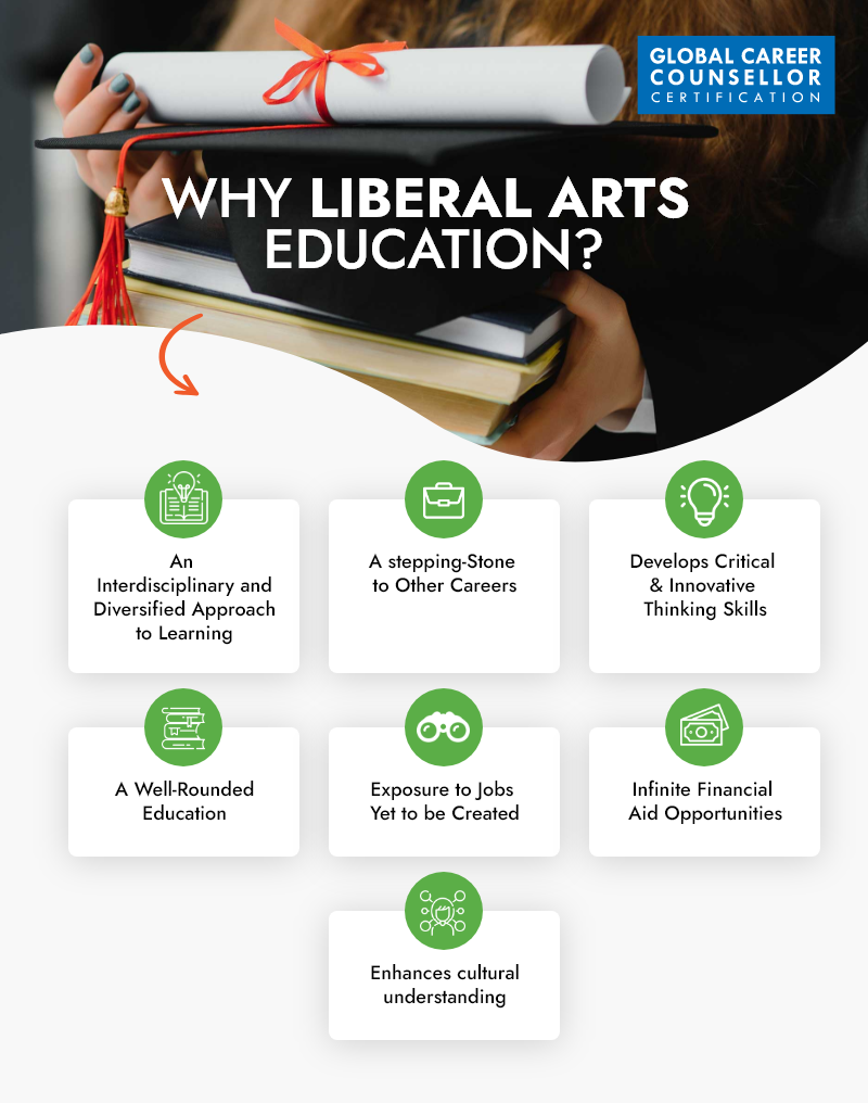 Why Liberal Arts Education